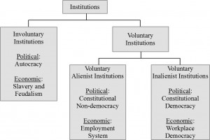 Inalienist-diagram